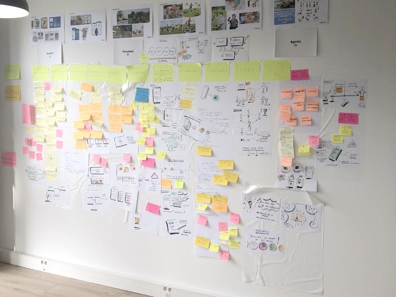 photo atelier étude usage design